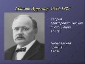Теория электролитической диссоциации 1887г.