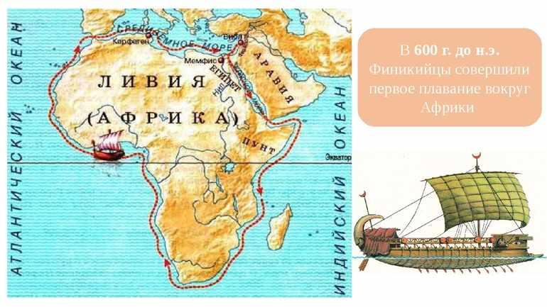 Морские путешествия финикийцев