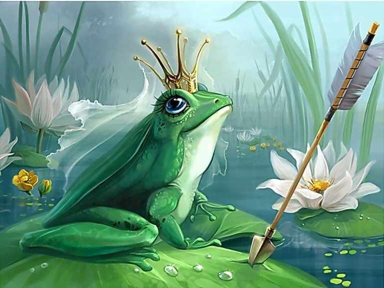 Царевна лягушка главные герои