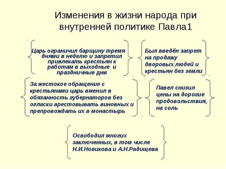 Реформы павла 1