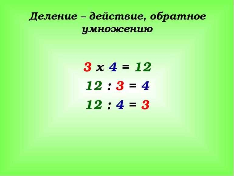 Деление — вид арифметической операции