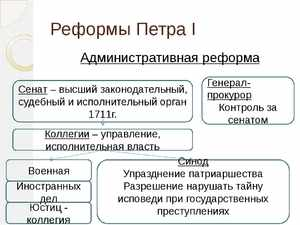 Территориальная реформа