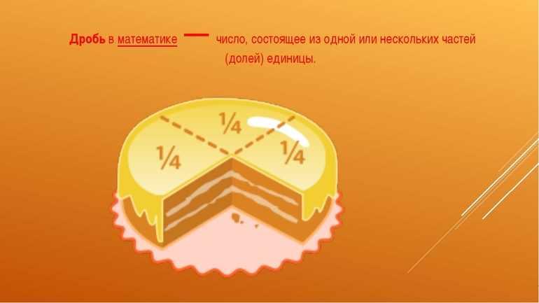 Дробь в математике