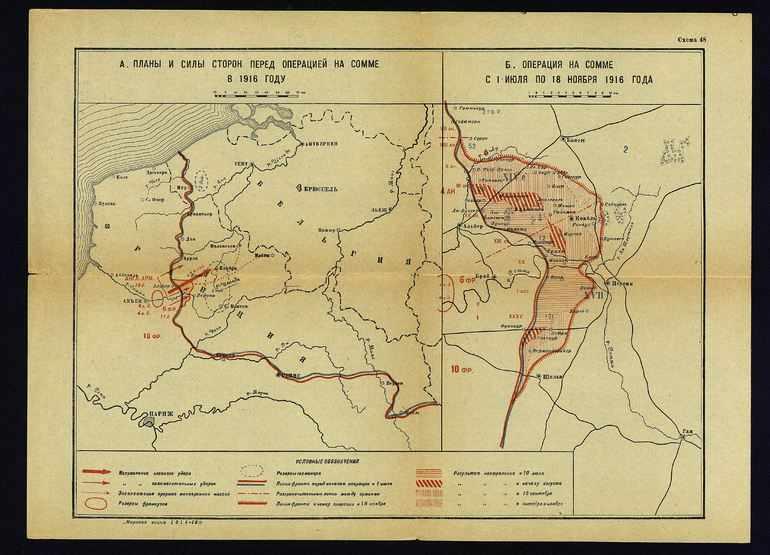 Главные фронты первой мировой войны
