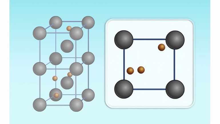 Металлическая решетка химия